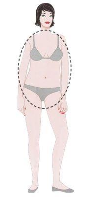 Tipo de corpo oval